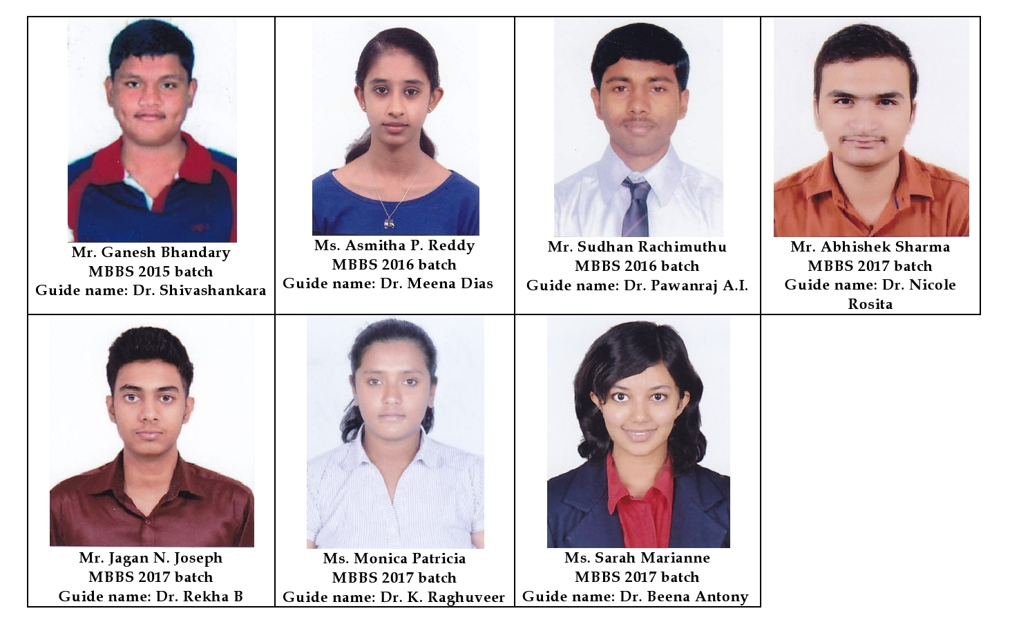 Student Achievements | Father Muller Medical College Mangalore
